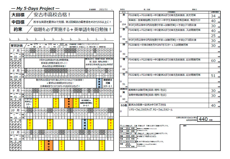 My5-DaysProjectの